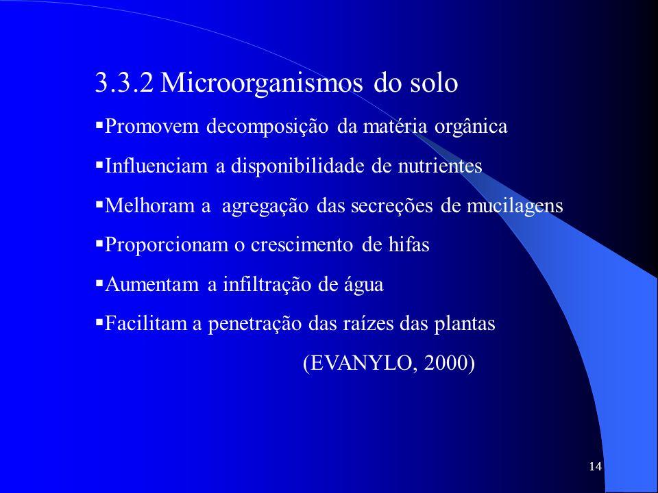 14 3.3.2 Microorganismos do solo Promovem decomposição da matéria orgânica Influenciam a disponibilidade de nutrientes Melhoram a agregação das secreç