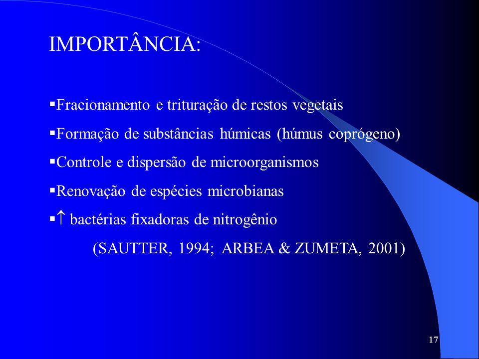 17 IMPORTÂNCIA: Fracionamento e trituração de restos vegetais Formação de substâncias húmicas (húmus coprógeno) Controle e dispersão de microorganismo