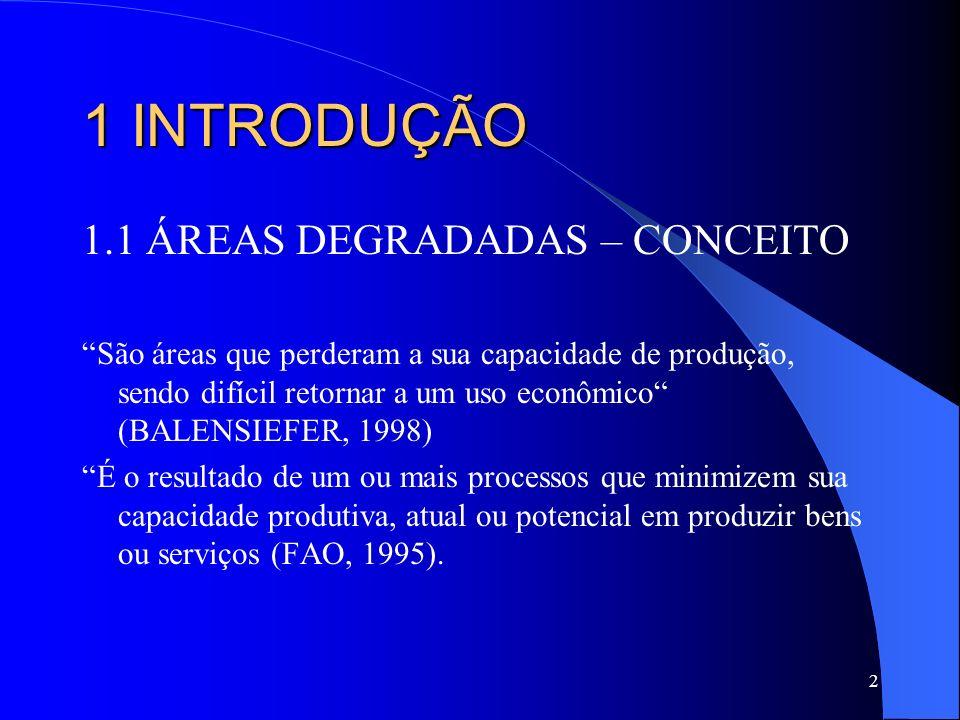 2 1 INTRODUÇÃO 1.1 ÁREAS DEGRADADAS – CONCEITO São áreas que perderam a sua capacidade de produção, sendo difícil retornar a um uso econômico (BALENSI