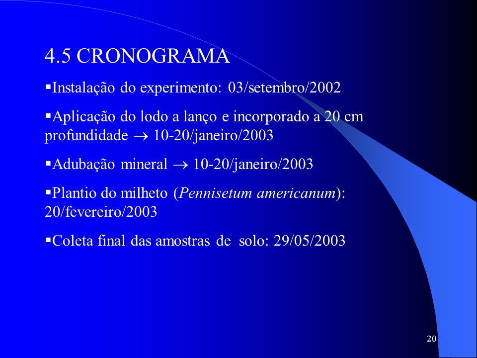 20 4.5 CRONOGRAMA Instalação do experimento: 03/setembro/2002 Aplicação do lodo a lanço e incorporado a 20 cm profundidade 10-20/janeiro/2003 Adubação