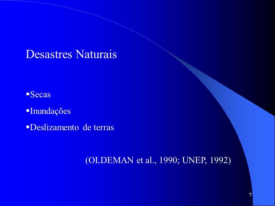 7 Desastres Naturais Secas Inundações Deslizamento de terras (OLDEMAN et al., 1990; UNEP, 1992)