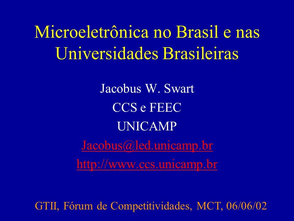 Microeletrônica no Brasil e nas Universidades Brasileiras Jacobus W. Swart CCS e FEEC UNICAMP Jacobus@led.unicamp.br http://www.ccs.unicamp.br GTII, F