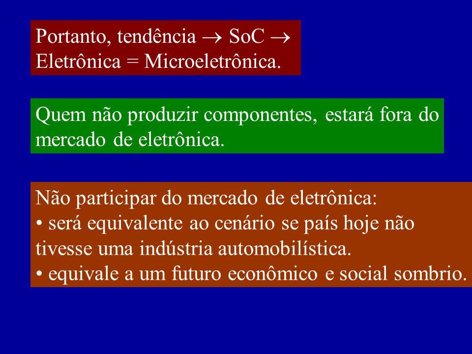 Portanto, tendência SoC Eletrônica = Microeletrônica. Quem não produzir componentes, estará fora do mercado de eletrônica. Não participar do mercado d