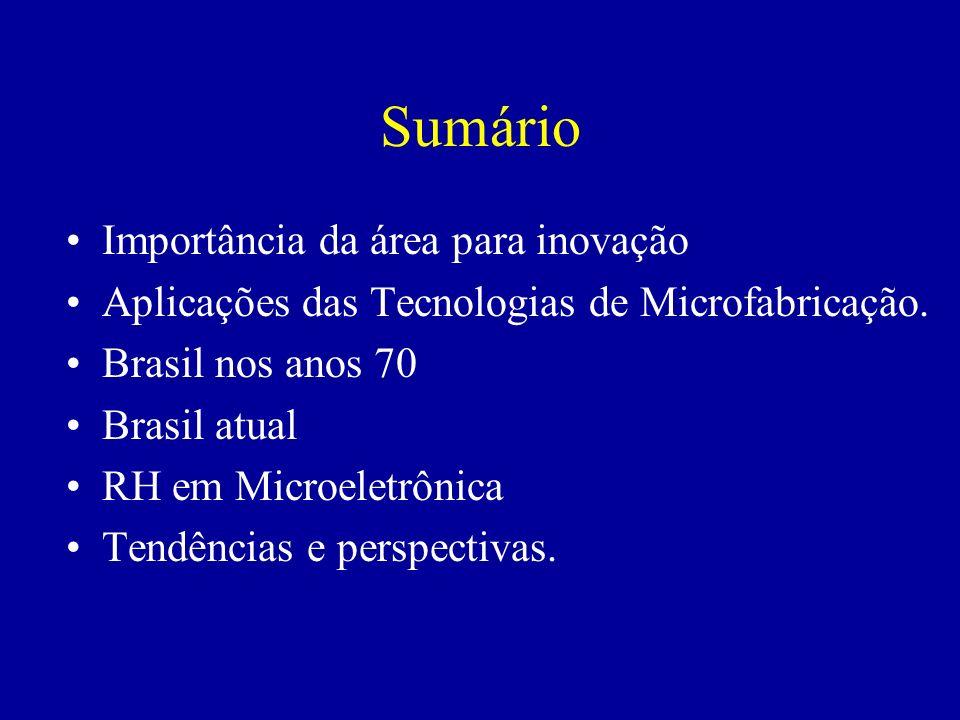 Sumário Importância da área para inovação Aplicações das Tecnologias de Microfabricação. Brasil nos anos 70 Brasil atual RH em Microeletrônica Tendênc