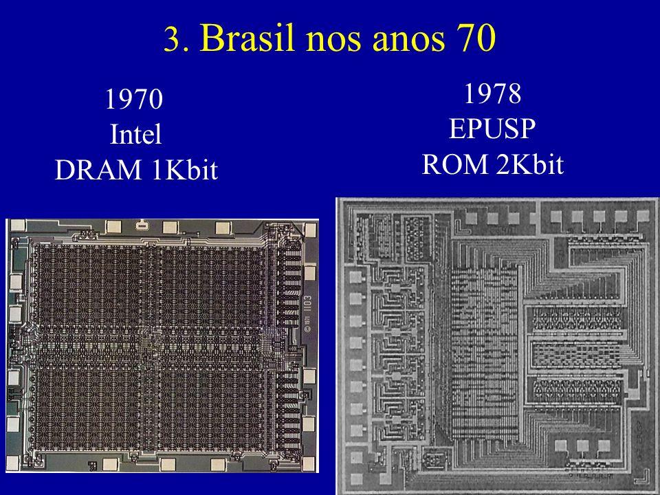 3. Brasil nos anos 70 1970 Intel DRAM 1Kbit 1978 EPUSP ROM 2Kbit