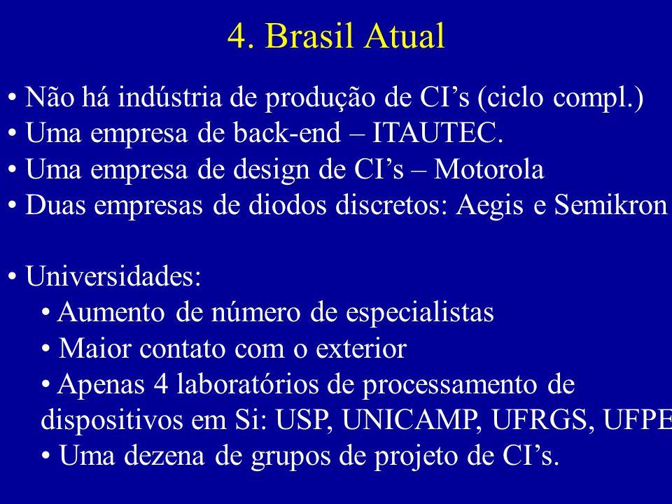 4. Brasil Atual Não há indústria de produção de CIs (ciclo compl.) Uma empresa de back-end – ITAUTEC. Uma empresa de design de CIs – Motorola Duas emp