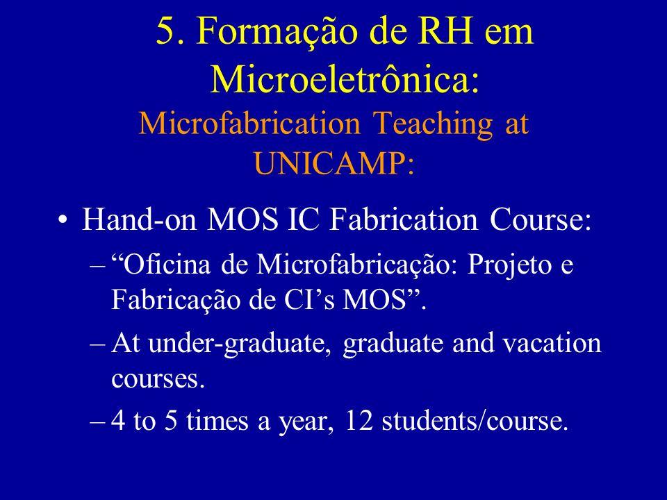 Microfabrication Teaching at UNICAMP: Hand-on MOS IC Fabrication Course: –Oficina de Microfabricação: Projeto e Fabricação de CIs MOS. –At under-gradu