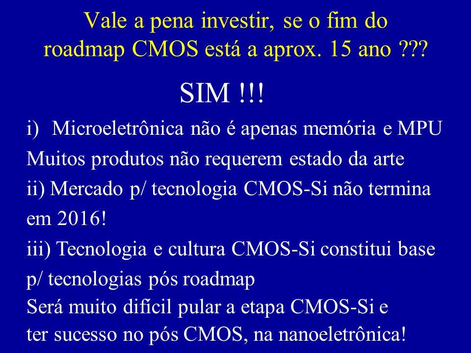 Vale a pena investir, se o fim do roadmap CMOS está a aprox. 15 ano ??? SIM !!! i)Microeletrônica não é apenas memória e MPU Muitos produtos não reque