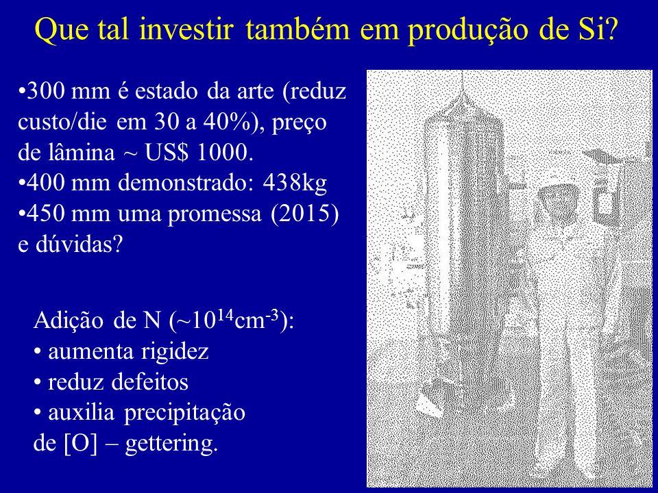 Que tal investir também em produção de Si? 300 mm é estado da arte (reduz custo/die em 30 a 40%), preço de lâmina ~ US$ 1000. 400 mm demonstrado: 438k