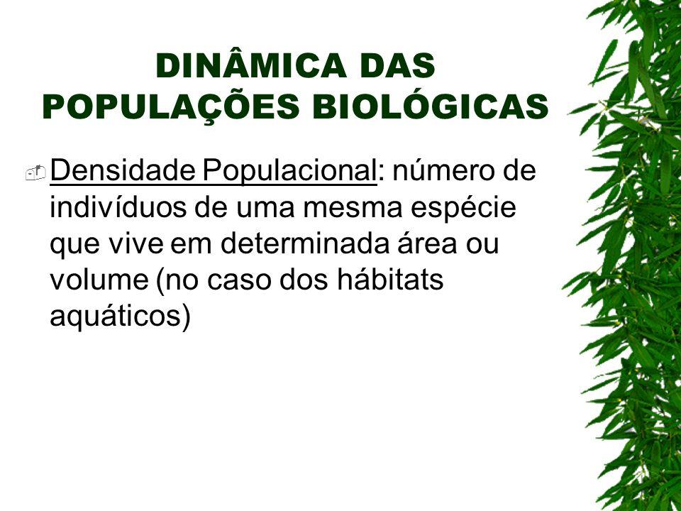 DINÂMICA DAS POPULAÇÕES BIOLÓGICAS Densidade Populacional: número de indivíduos de uma mesma espécie que vive em determinada área ou volume (no caso d