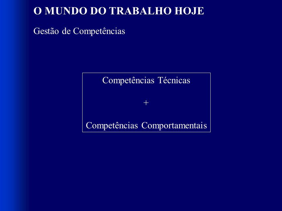 O MUNDO DO TRABALHO HOJE Gestão de Competências Competências Técnicas + Competências Comportamentais