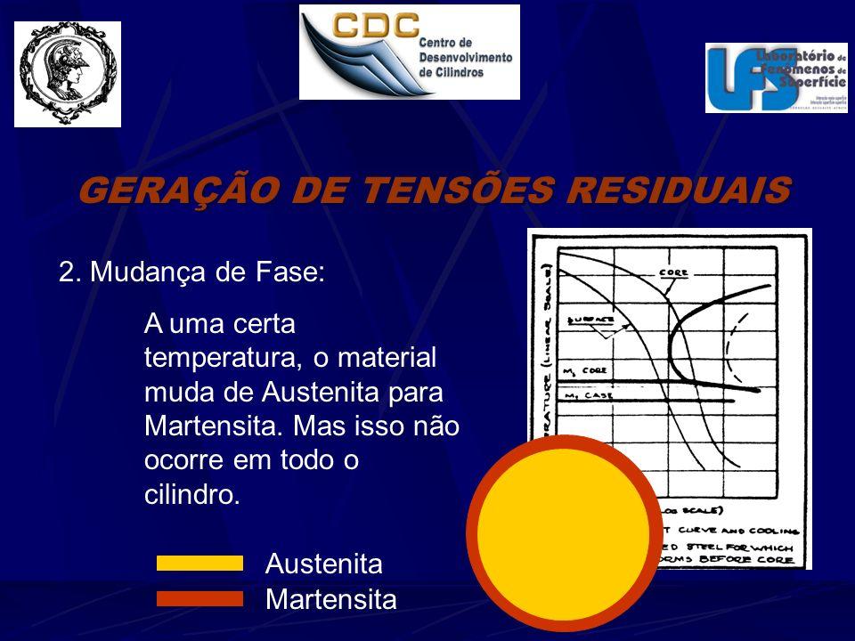 GERAÇÃO DE TENSÕES RESIDUAIS 2.