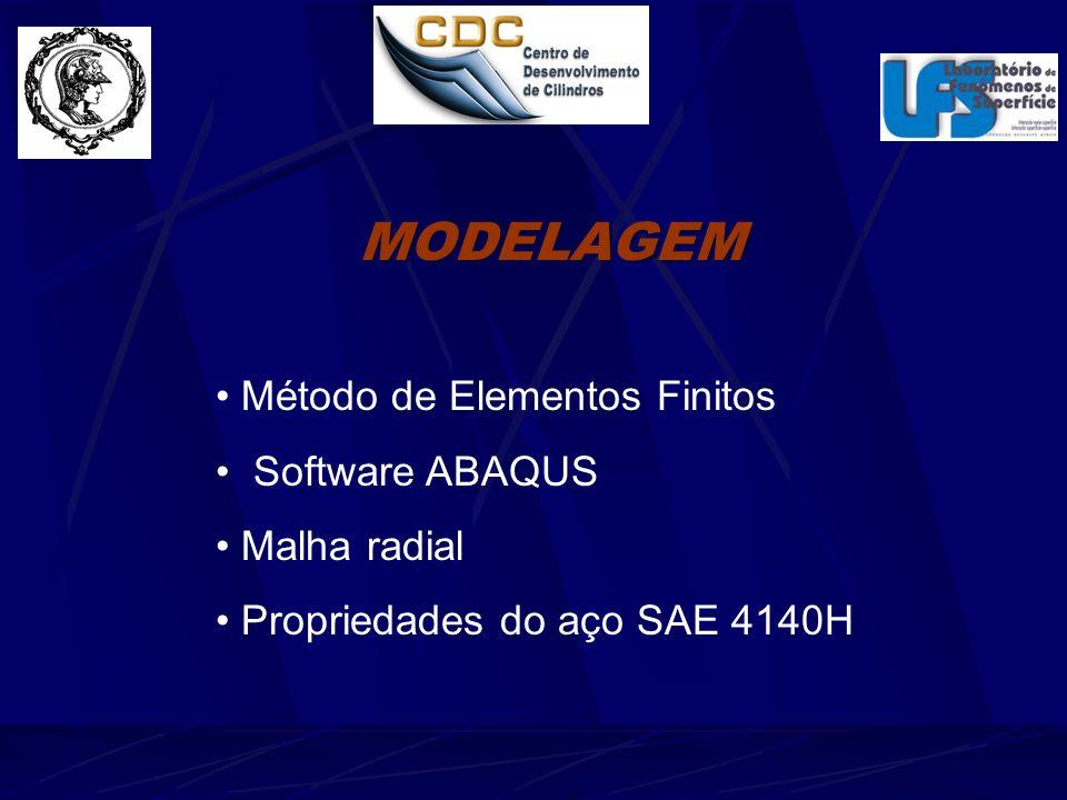 MODELAGEM Método de Elementos Finitos Software ABAQUS Malha radial Propriedades do aço SAE 4140H