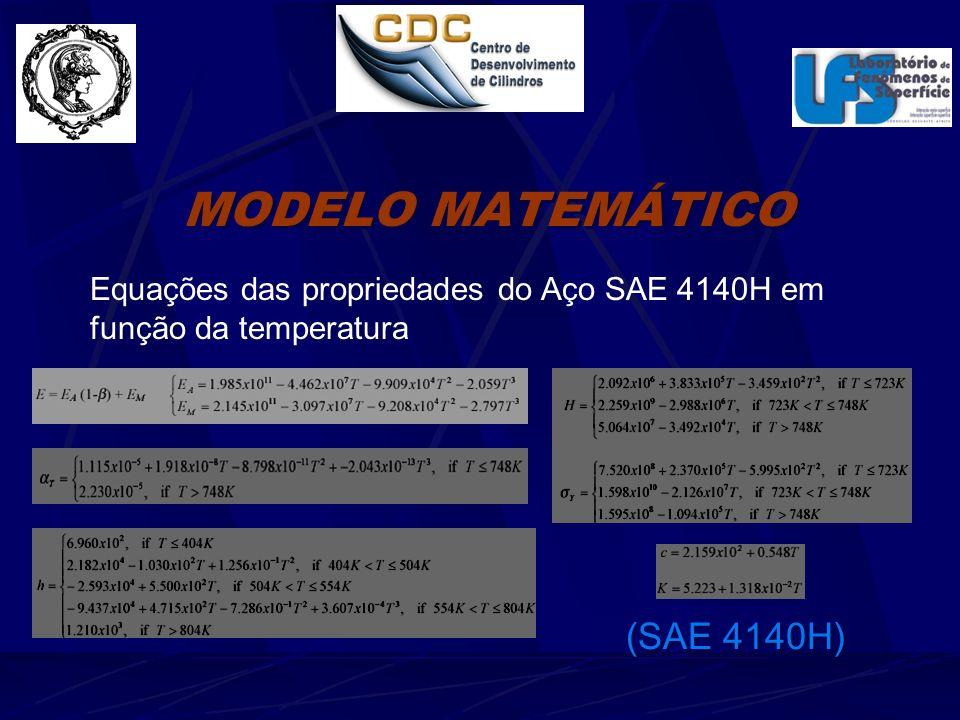 MODELO MATEMÁTICO (SAE 4140H) Equações das propriedades do Aço SAE 4140H em função da temperatura