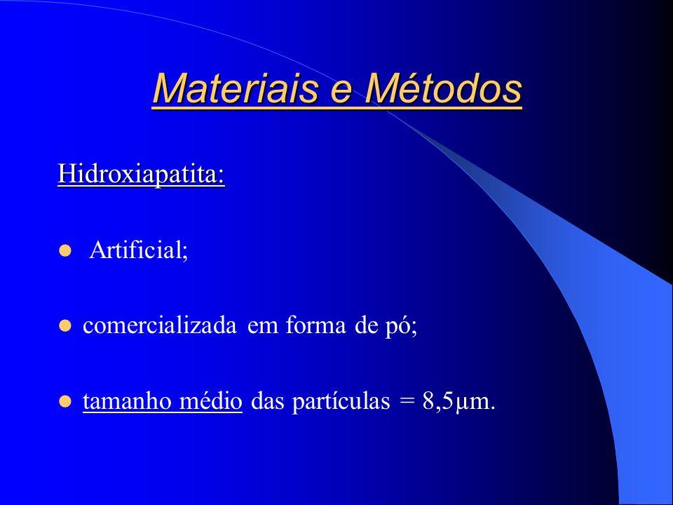 Materiais e Métodos Hidroxiapatita: Artificial; comercializada em forma de pó; tamanho médio das partículas = 8,5µm.