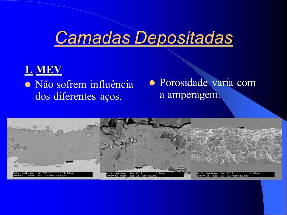 Camadas Depositadas 1.MEV Não sofrem influência dos diferentes aços.