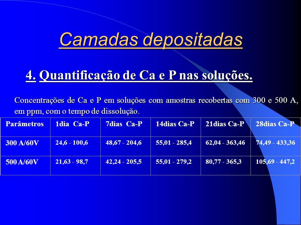 Camadas depositadas Concentrações de Ca e P em soluções com amostras recobertas com 300 e 500 A, em ppm, com o tempo de dissolução.