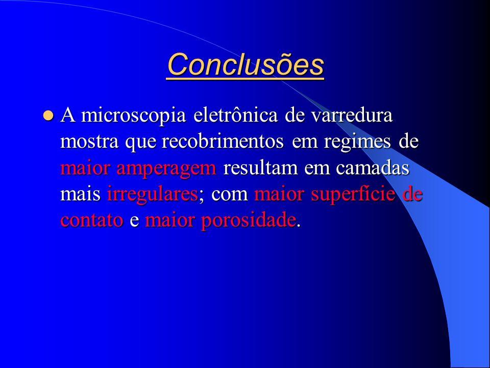 Conclusões A microscopia eletrônica de varredura mostra que recobrimentos em regimes de maior amperagem resultam em camadas mais irregulares; com maior superfície de contato e maior porosidade.