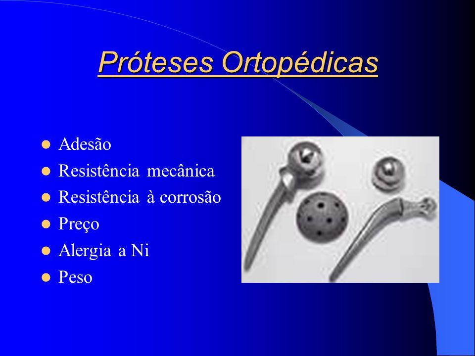 Próteses Ortopédicas Adesão Resistência mecânica Resistência à corrosão Preço Alergia a Ni Peso