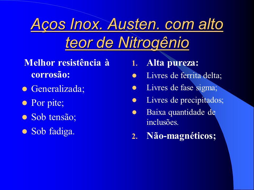 Aços Inox.Austen.
