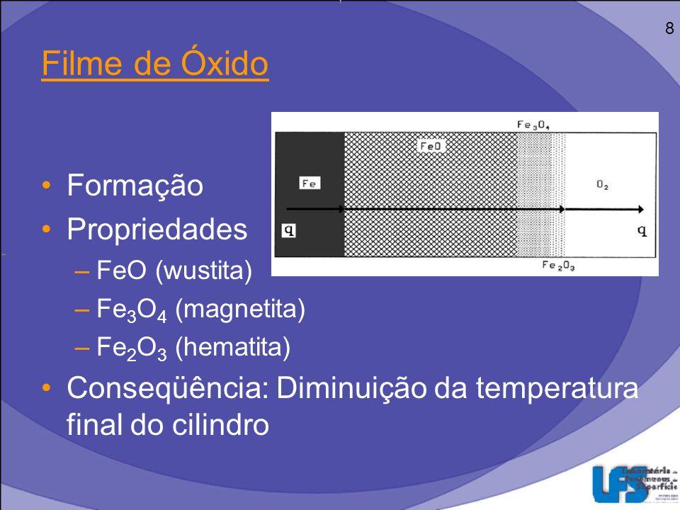 Convecção e Radiação Durante a laminação: formas secundárias de troca de calor Após a laminação: únicas formas de troca de calor Convecção na chapa desprezível (perdas de calor muito maiores por radiação) 9