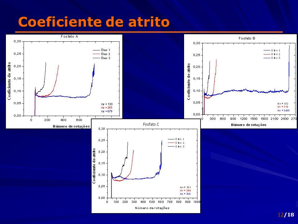 12/18 Coeficiente de atrito Fosfato C