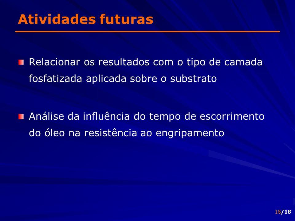18/18 Atividades futuras Relacionar os resultados com o tipo de camada fosfatizada aplicada sobre o substrato Análise da influência do tempo de escorr