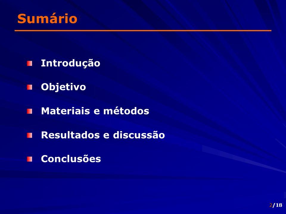 2/18 Sumário Introdução Objetivo Materiais e métodos Resultados e discussão Conclusões