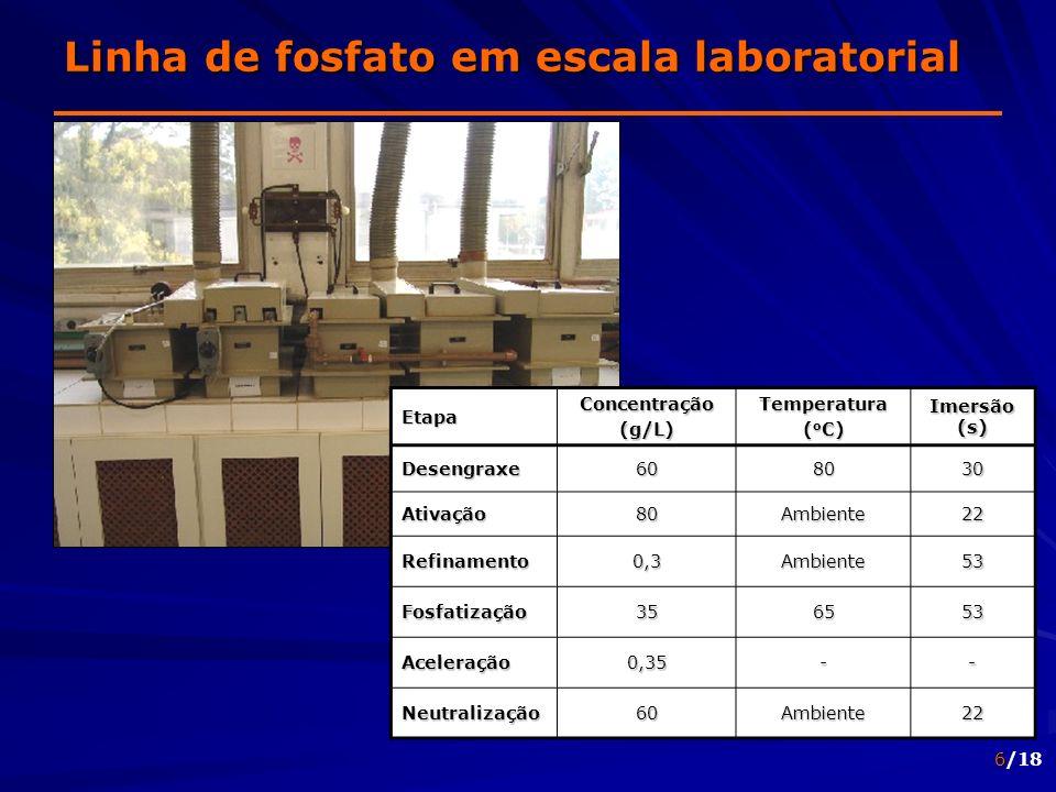 6/18 Linha de fosfato em escala laboratorial EtapaConcentração(g/L)Temperatura ( o C) Imersão (s) Desengraxe608030 Ativação80Ambiente22 Refinamento0,3