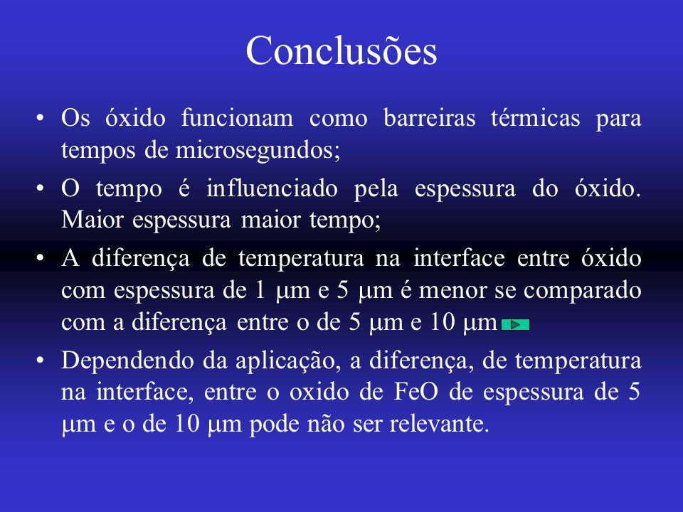 Conclusões Os óxido funcionam como barreiras térmicas para tempos de microsegundos; O tempo é influenciado pela espessura do óxido.
