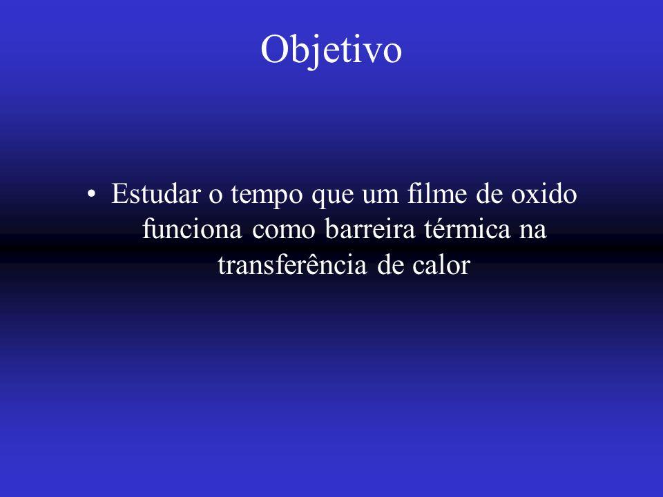 Objetivo Estudar o tempo que um filme de oxido funciona como barreira térmica na transferência de calor