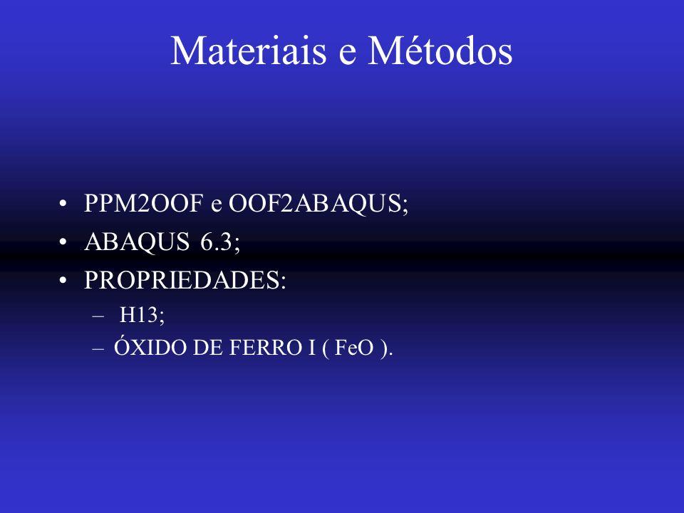 Materiais e Métodos DensidadeCETC. TérmicaCalor Esp. FeO 775012,23,2775 matriz 78001124460