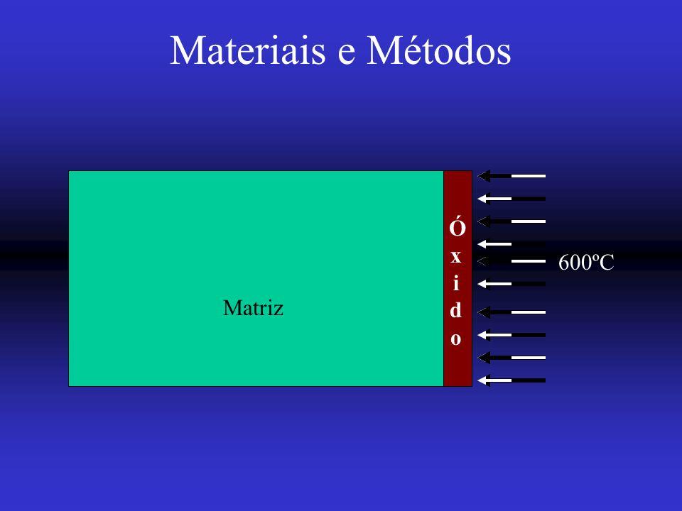 Materiais e Métodos 600ºC Matriz ÓxidoÓxido