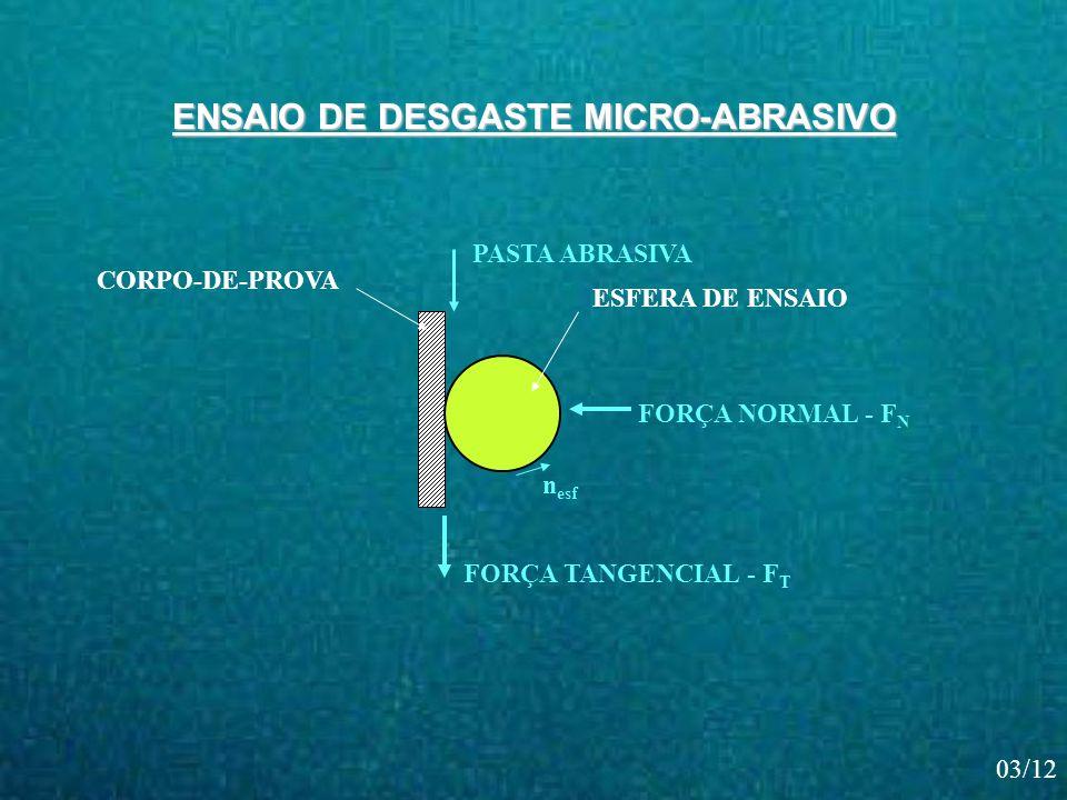 ENSAIO DE DESGASTE MICRO-ABRASIVO CORPO-DE-PROVA FORÇA NORMAL - F N FORÇA TANGENCIAL - F T ESFERA DE ENSAIO PASTA ABRASIVA n esf 03/12