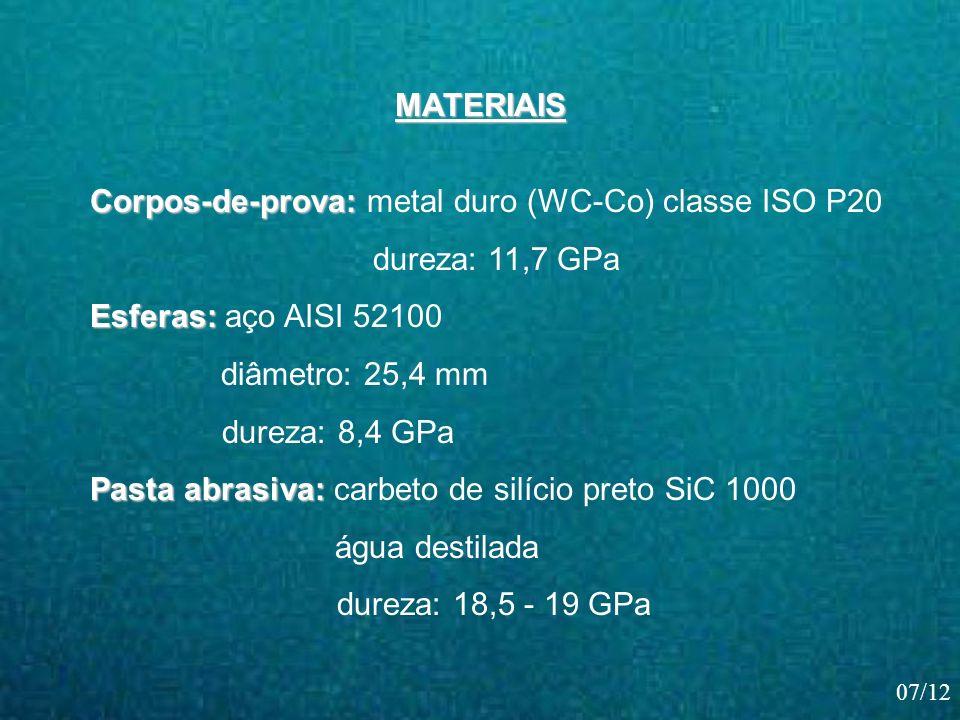 MATERIAIS Corpos-de-prova: Corpos-de-prova: metal duro (WC-Co) classe ISO P20 dureza: 11,7 GPa Esferas: Esferas: aço AISI 52100 diâmetro: 25,4 mm dureza: 8,4 GPa Pasta abrasiva: Pasta abrasiva: carbeto de silício preto SiC 1000 água destilada dureza: 18,5 - 19 GPa 07/12