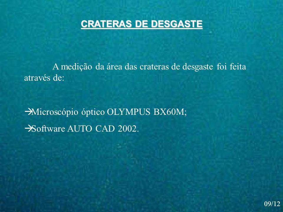 CRATERAS DE DESGASTE A medição da área das crateras de desgaste foi feita através de: Microscópio óptico OLYMPUS BX60M; Software AUTO CAD 2002.