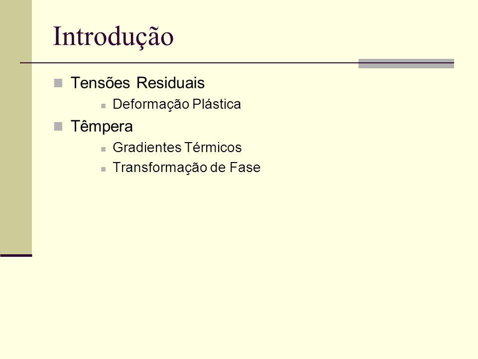 Introdução Tensões Residuais Deformação Plástica Têmpera Gradientes Térmicos Transformação de Fase