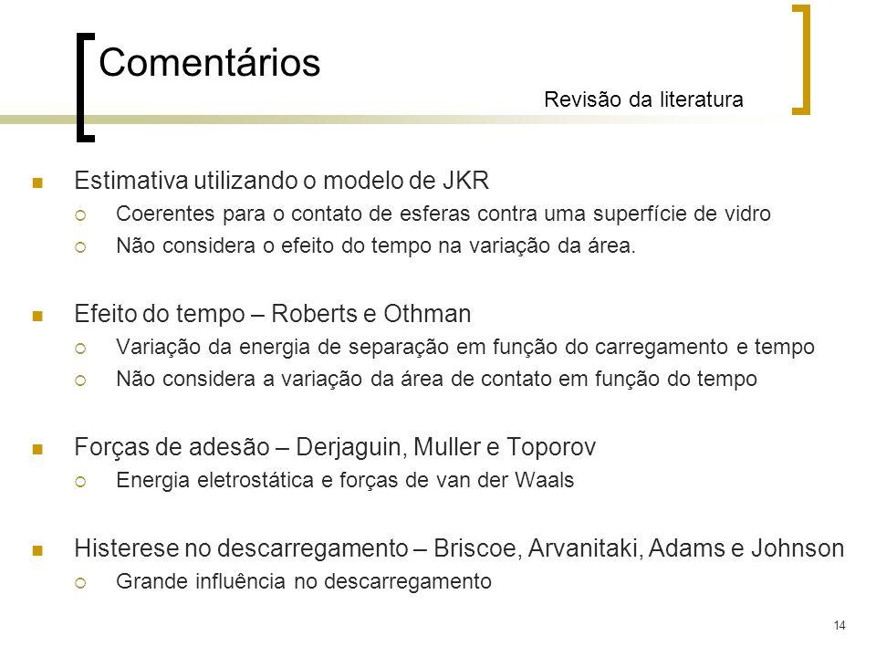 14 Comentários Revisão da literatura Estimativa utilizando o modelo de JKR Coerentes para o contato de esferas contra uma superfície de vidro Não cons