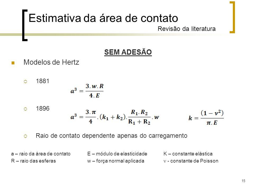 15 Estimativa da área de contato Revisão da literatura SEM ADESÃO Modelos de Hertz 1881 1896 Raio de contato dependente apenas do carregamento a – rai