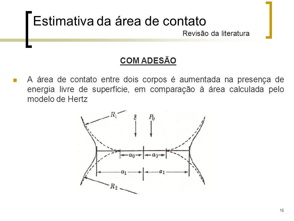 16 Estimativa da área de contato Revisão da literatura COM ADESÃO A área de contato entre dois corpos é aumentada na presença de energia livre de supe