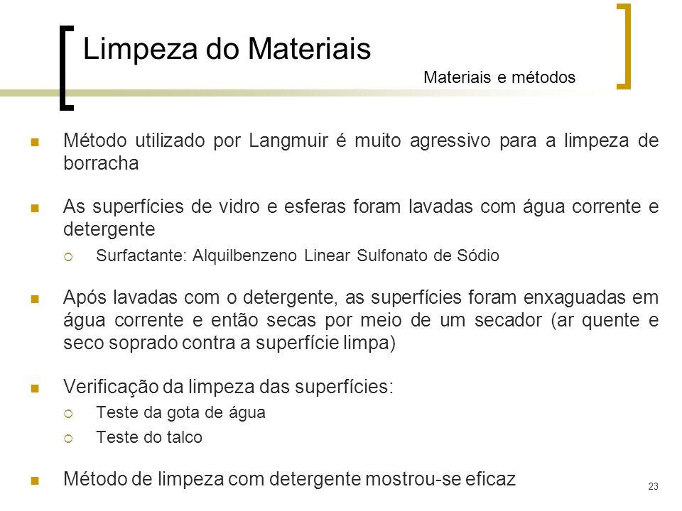 23 Limpeza do Materiais Materiais e métodos Método utilizado por Langmuir é muito agressivo para a limpeza de borracha As superfícies de vidro e esfer