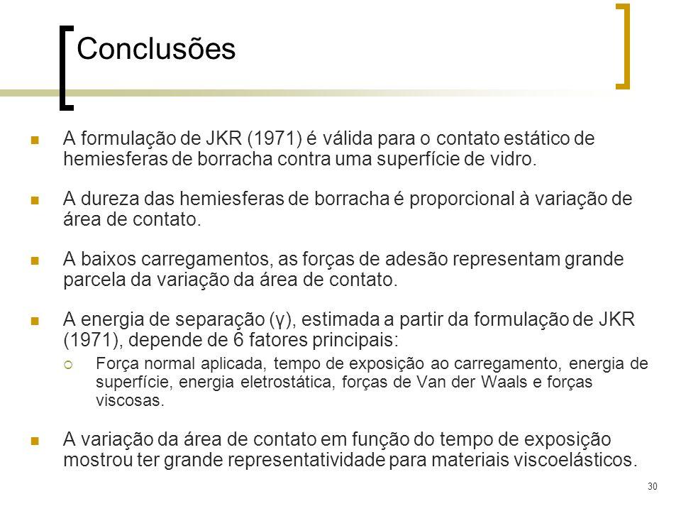 30 A formulação de JKR (1971) é válida para o contato estático de hemiesferas de borracha contra uma superfície de vidro. A dureza das hemiesferas de