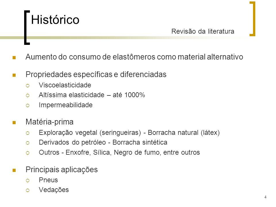 4 Histórico Revisão da literatura Aumento do consumo de elastômeros como material alternativo Propriedades específicas e diferenciadas Viscoelasticida