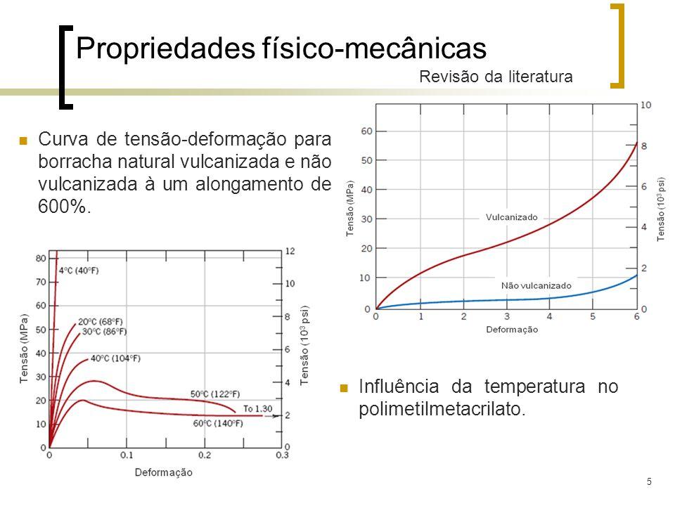 5 Propriedades físico-mecânicas Revisão da literatura Curva de tensão-deformação para borracha natural vulcanizada e não vulcanizada à um alongamento