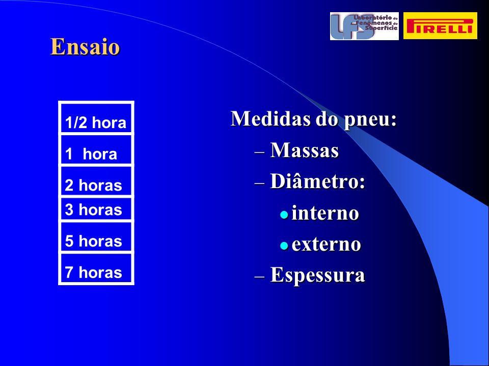 Ensaio 1/2 hora 1 hora 2 horas 3 horas 5 horas 7 horas Medidas do pneu: – Massas – Diâmetro: interno interno externo externo – Espessura