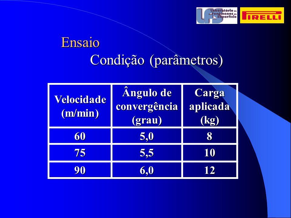 Velocidade (m/min) Ângulo de convergência (grau) Carga aplicada (kg) 605,08 755,510 906,012 Ensaio Condição (parâmetros)