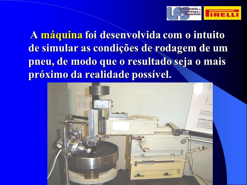 A máquina foi desenvolvida com o intuito de simular as condições de rodagem de um pneu, de modo que o resultado seja o mais próximo da realidade possí
