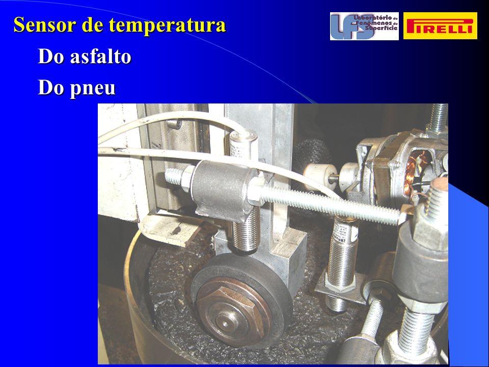 Sensor de temperatura Do asfalto Do pneu