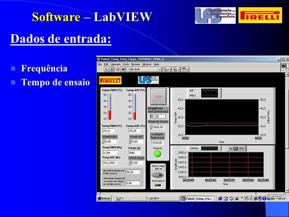 Dados de entrada: Frequência Tempo de ensaio Software – LabVIEW