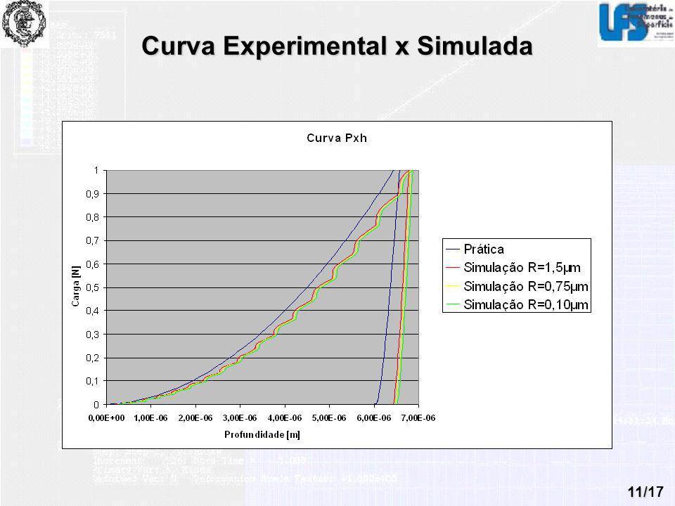 11/17 Curva Experimental x Simulada